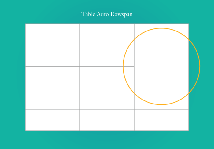 javascript(jQuery)でテーブルのrowspanを動的に設定・変更する
