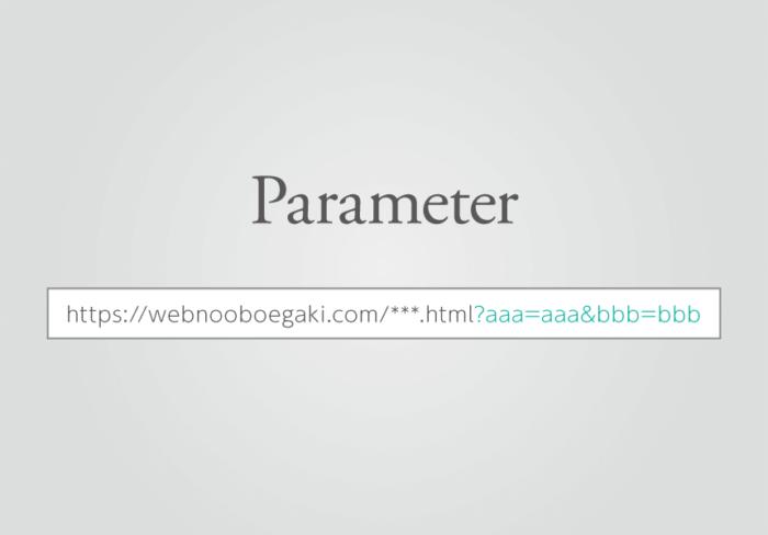 parameter image